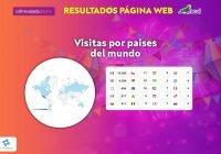 Visitaron 12 mil 500 vehículos la Feria de Todos los Santos Colima Online