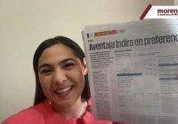 Indira aventaja por el doble al segundo lugar