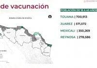 Iniciará vacunación de 18 a 40 años en municipios fronterizos