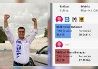 Contundente victoria de Riult Rivera en el Distrito Federal I de Colima